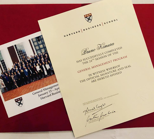 MBA Certificate