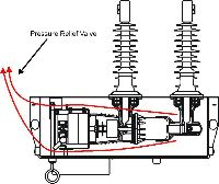 NOJA Power recloser diagram