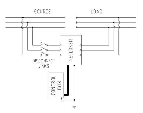 NOJA Power OSM recloser with disconnect links schematic diagram